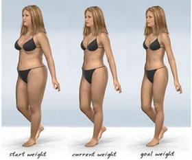 Обьявлен набор на программу комфортной коррекции веса!